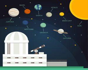 Planetarij in naravoslovne delavnice